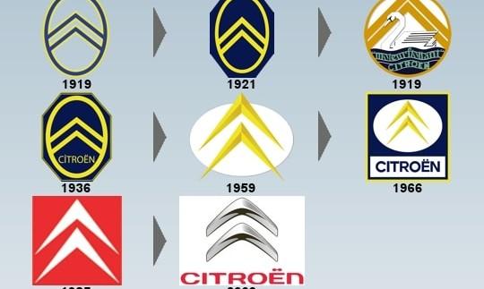 1060634-le-logo-citroen